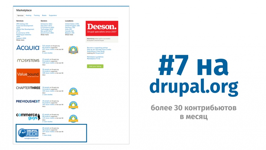 DrupalJedi на 7 месте!